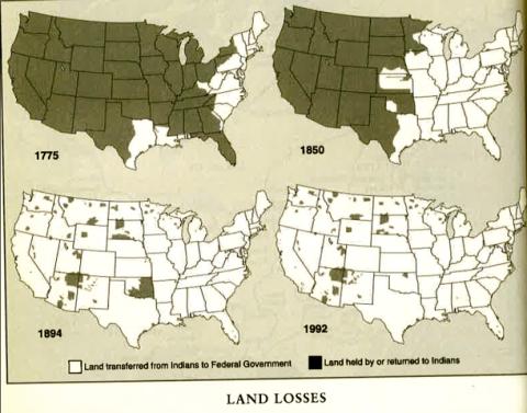 Land taken from Indians